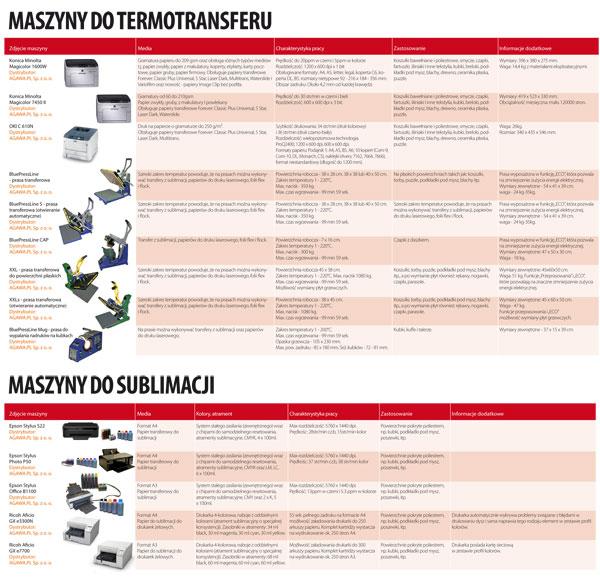 Katalog upominków i poligrafii reklamowej | OFERTA DLA